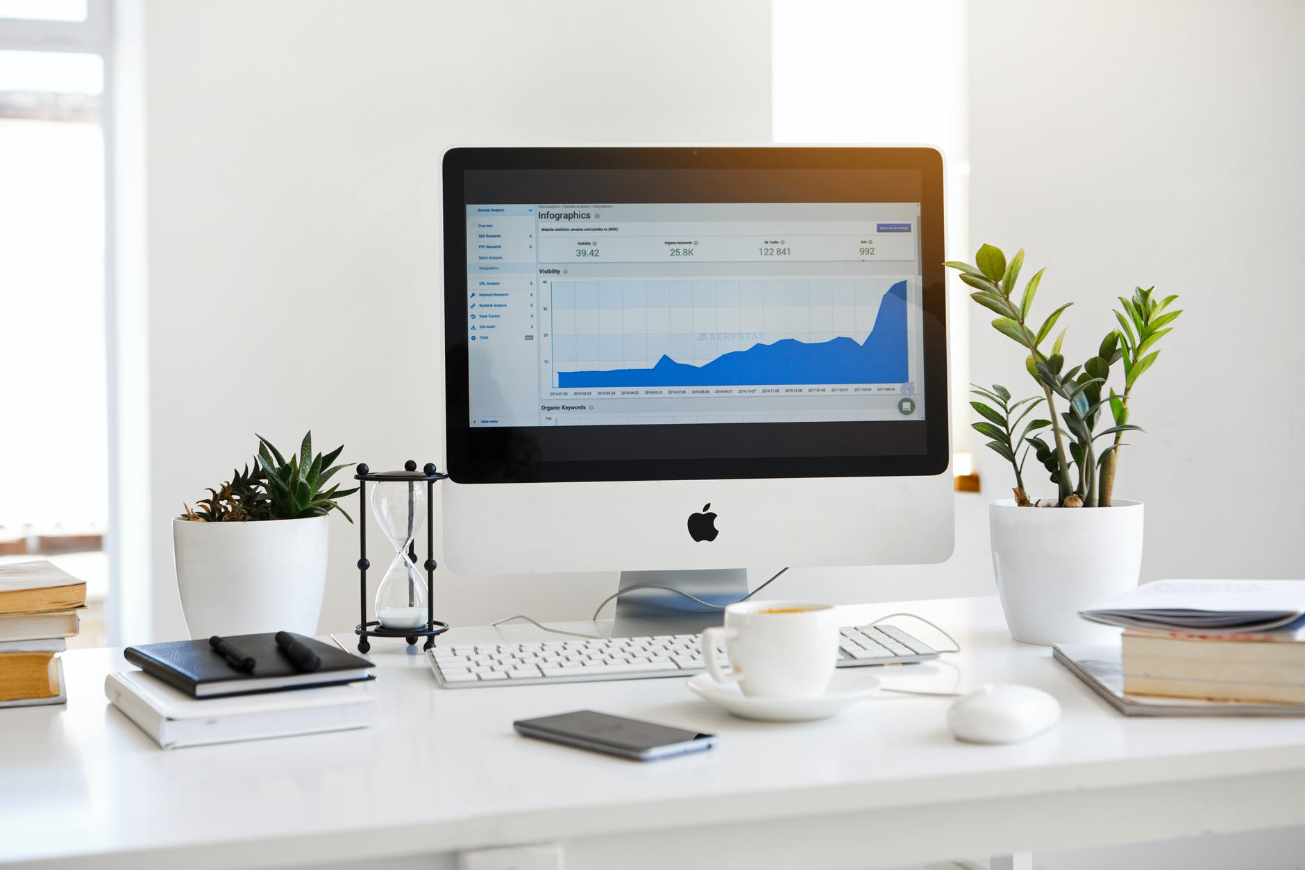 importance of doing market research