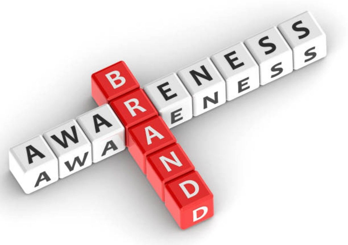 market research for brand awareness
